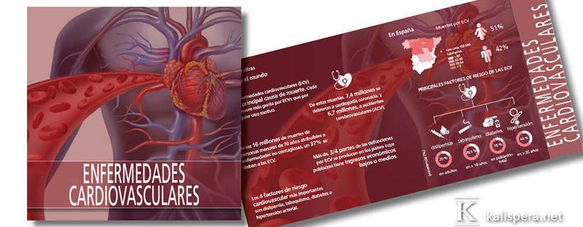 Enfermedades cardiovasculares. Ebook para pacientes